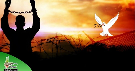140 prisonniers palestiniens infectés par Coronavirus