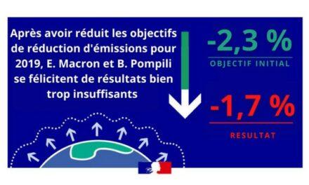 Loi Climat: communication mensongère et indigne de B. Pompili et E. Macron