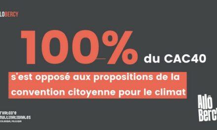 100% du CAC40 a oeuvré contre les propositions de la Convention citoyenne pour le climat