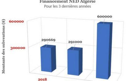 NED – Algérie : le montant des subventions a doublé en 2020